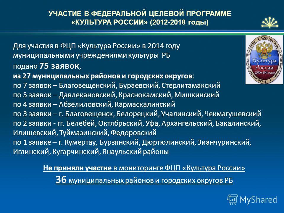 ФЦП культура России 2012 - 2018 годы