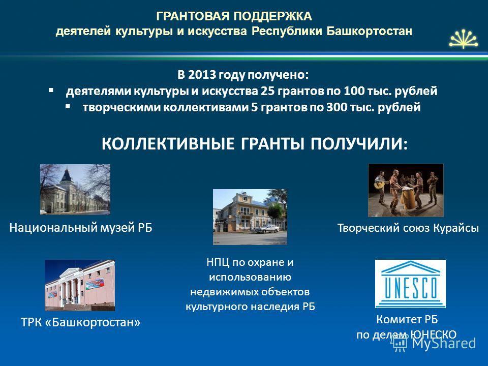 В 2013 году получено: деятелями культуры и искусства 25 грантов по 100 тыс. рублей творческими коллективами 5 грантов по 300 тыс. рублей КОЛЛЕКТИВНЫЕ ГРАНТЫ ПОЛУЧИЛИ: ГРАНТОВАЯ ПОДДЕРЖКА деятелей культуры и искусства Республики Башкортостан НПЦ по ох