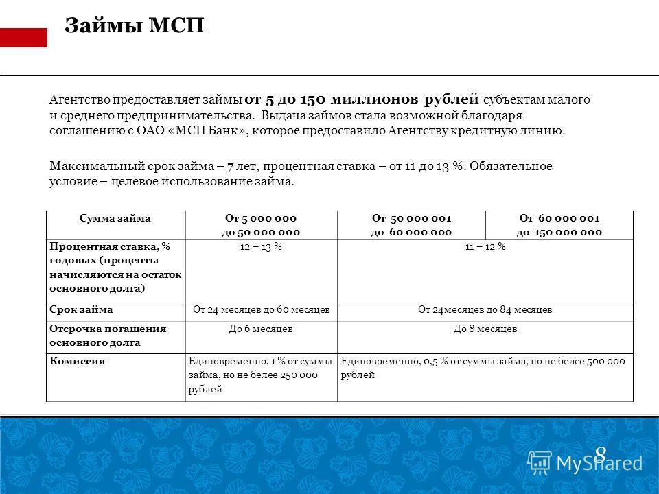 Займы МСП Агентство предоставляет займы от 5 до 150 миллионов рублей субъектам малого и среднего предпринимательства. Выдача займов стала возможной благодаря соглашению с ОАО «МСП Банк», которое предоставило Агентству кредитную линию. Максимальный ср