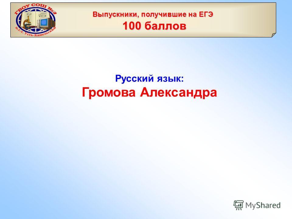 Русский язык: Громова Александра Выпускники, получившие на ЕГЭ 100 баллов 100 баллов