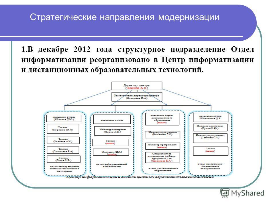 Стратегические направления модернизации 1.В декабре 2012 года структурное подразделение Отдел информатизации реорганизовано в Центр информатизации и дистанционных образовательных технологий.