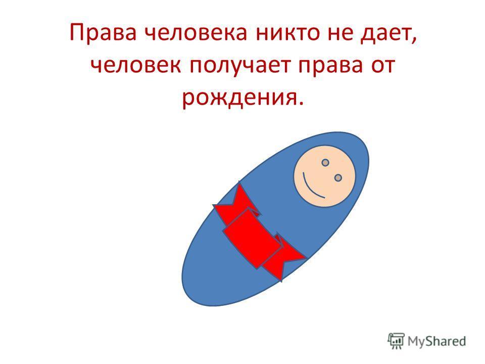 Права человека никто не дает, человек получает права от рождения.