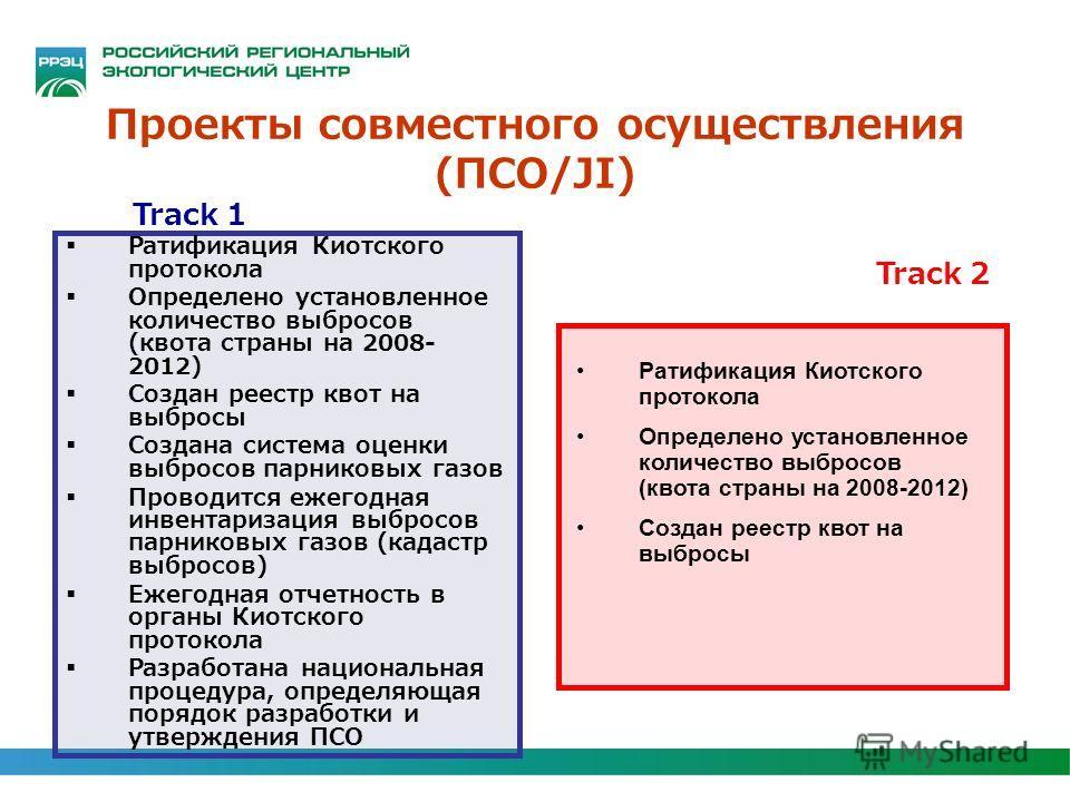 Проекты совместного осуществления (ПСО/JI) Ратификация Киотского протокола Определено установленное количество выбросов (квота страны на 2008-2012) Создан реестр квот на выбросы Track 2 Track 1 Ратификация Киотского протокола Определено установленное