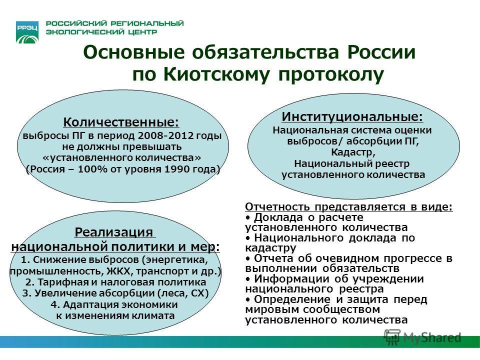 Основные обязательства России по Киотскому протоколу Количественные: выбросы ПГ в период 2008-2012 годы не должны превышать «установленного количества» (Россия – 100% от уровня 1990 года) Институциональные: Национальная система оценки выбросов/ абсор