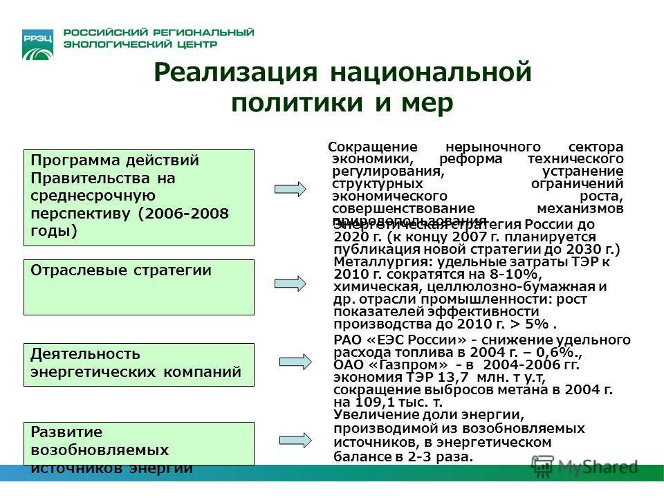 Реализация национальной политики и мер Программа действий Правительства на среднесрочную перспективу (2006-2008 годы) Энергетическая стратегия России до 2020 г. (к концу 2007 г. планируется публикация новой стратегии до 2030 г.) Металлургия: удельные