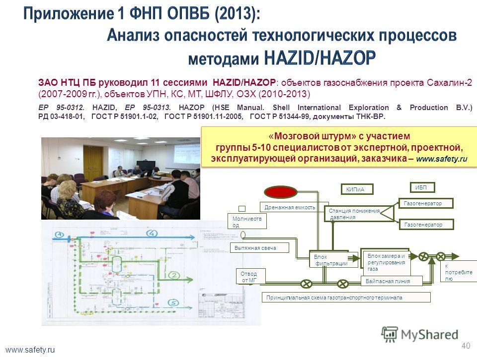 Сравнение зарубежной и российской нормативной методической базы 1.Российская нормативная методическая база по анализу риска в части общих подходов и методологии, отраженная в документах Ростехнадзора, МЧС России и ГОСТ Р, в целом гармонизирована с за
