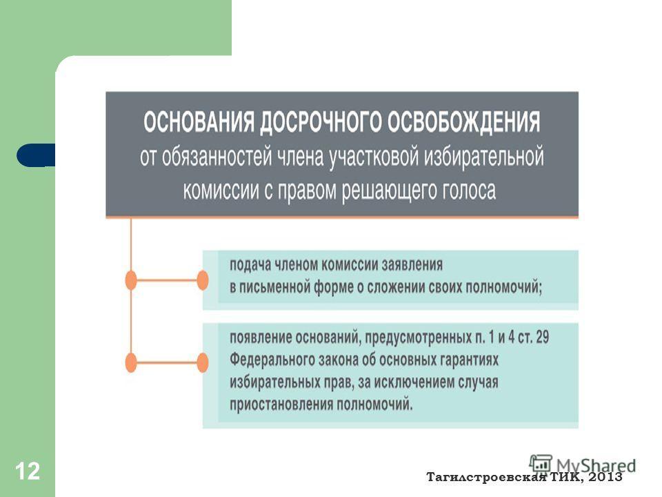 12 Тагилстроевская ТИК, 2013