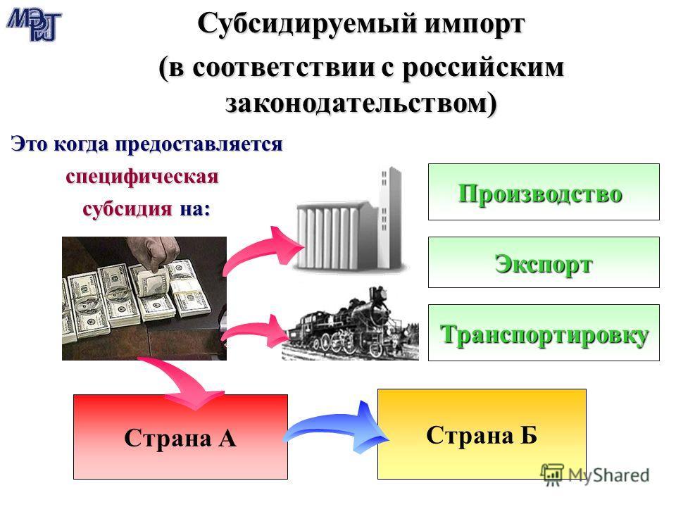 Страна А Страна Б Субсидируемый импорт (в соответствии с российским законодательством) Производство Это когда предоставляется специфическая субсидия на: Экспорт Транспортировку