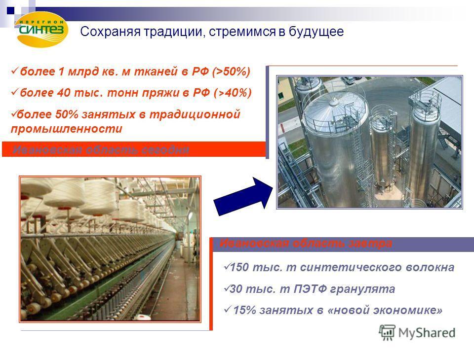 Ивановская область завтра Ивановская область сегодня 150 тыс. т синтетического волокна 30 тыс. т ПЭТФ гранулята 15% занятых в «новой экономике» более 1 млрд кв. м тканей в РФ (>50%) более 40 тыс. тонн пряжи в РФ (>40%) более 50% занятых в традиционно