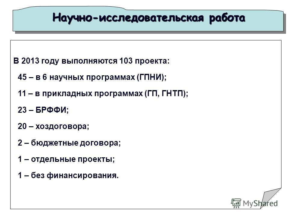Задачи факультета: Научно-исследовательская работа В 2013 году выполняются 103 проекта: 45 – в 6 научных программах (ГПНИ); 11 – в прикладных программах (ГП, ГНТП); 23 – БРФФИ; 20 – хоздоговора; 2 – бюджетные договора; 1 – отдельные проекты; 1 – без