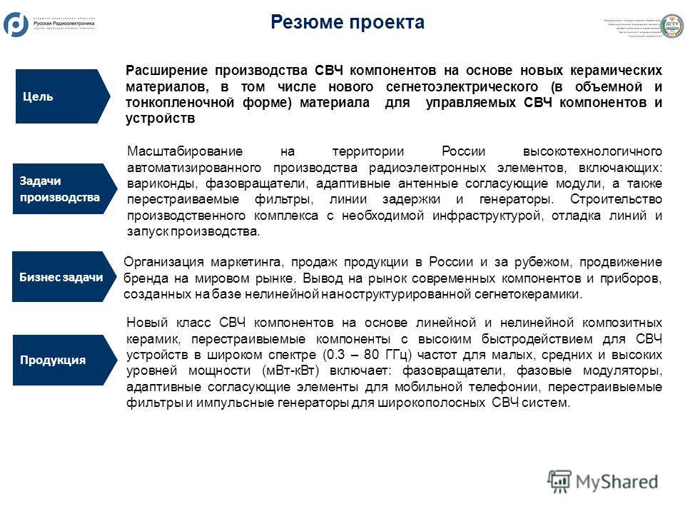 Резюме проекта Цель Бизнес задачи Организация маркетинга, продаж продукции в России и за рубежом, продвижение бренда на мировом рынке. Вывод на рынок современных компонентов и приборов, созданных на базе нелинейной наноструктурированной сегнетокерами