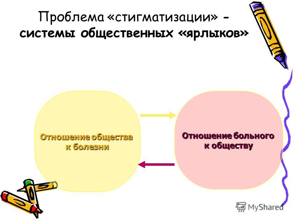 Проблема «стигматизации» - системы общественных «ярлыков» Отношение общества к болезни Отношение больного к обществу