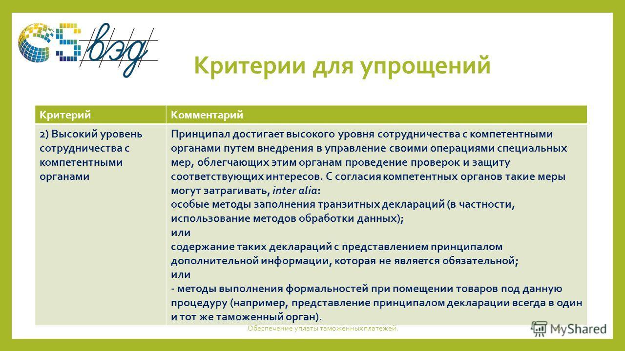 Критерии для упрощений КритерийКомментарий 2) Высокий уровень сотрудничества с компетентными органами Принципал достигает высокого уровня сотрудничества с компетентными органами путем внедрения в управление своими операциями специальных мер, облегчаю