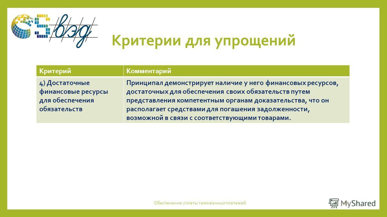 Критерии для упрощений КритерийКомментарий 4) Достаточные финансовые ресурсы для обеспечения обязательств Принципал демонстрирует наличие у него финансовых ресурсов, достаточных для обеспечения своих обязательств путем представления компетентным орга