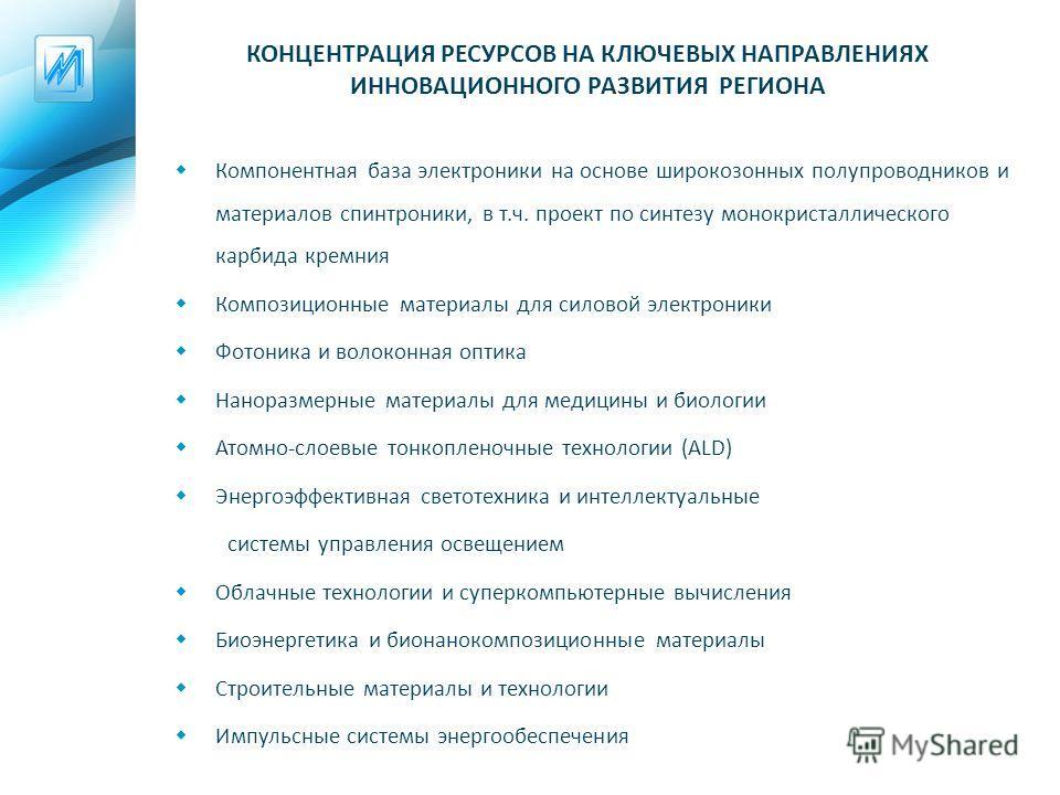 КОНЦЕНТРАЦИЯ РЕСУРСОВ НА КЛЮЧЕВЫХ НАПРАВЛЕНИЯХ ИННОВАЦИОННОГО РАЗВИТИЯ РЕГИОНА Компонентная база электроники на основе широкозонных полупроводников и материалов спинтроники, в т.ч. проект по синтезу монокристаллического карбида кремния Композиционные