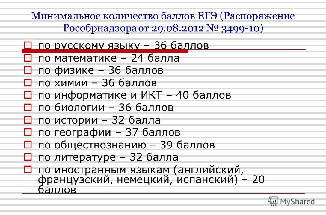Минимальное количество баллов ЕГЭ (Распоряжение Рособрнадзора от 29.08.2012 3499-10) по русскому языку – 36 баллов по математике – 24 балла по физике – 36 баллов по химии – 36 баллов по информатике и ИКТ – 40 баллов по биологии – 36 баллов по истории