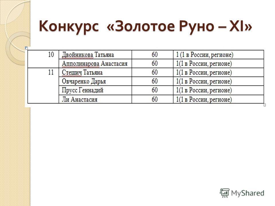 Конкурс « Золотое Руно – XI»