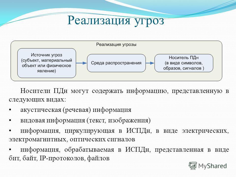 Реализация угроз Носители ПДн могут содержать информацию, представленную в следующих видах: акустическая (речевая) информация видовая информация (текст, изображения) информация, циркулирующая в ИСПДн, в виде электрических, электромагнитных, оптически