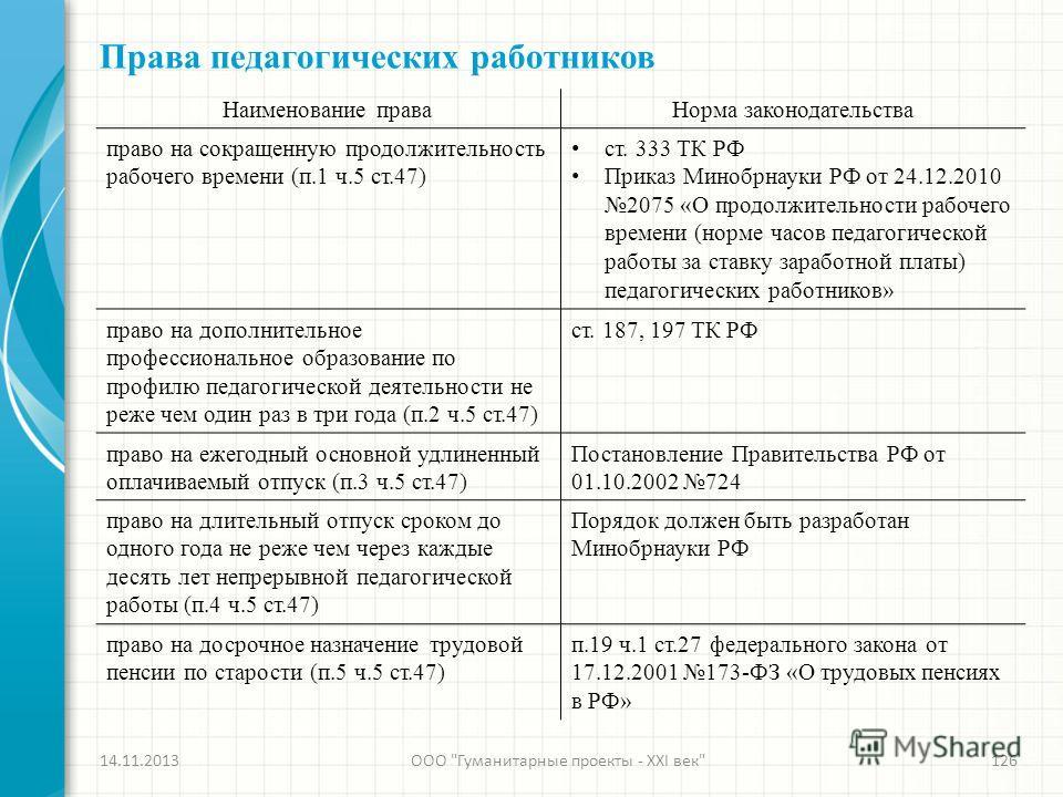 Права педагогических работников 14.11.2013ООО