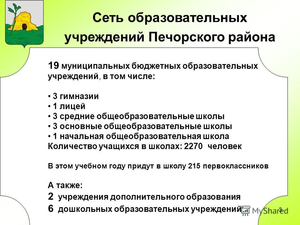 3 Сеть образовательных учреждений Печорского района 19 муниципальных бюджетных образовательных учреждений, в том числе: 3 гимназии 1 лицей 3 средние общеобразовательные школы 3 основные общеобразовательные школы 1 начальная общеобразовательная школа