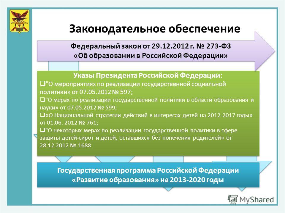 Законодательное обеспечение Указы Президента Российской Федерации: