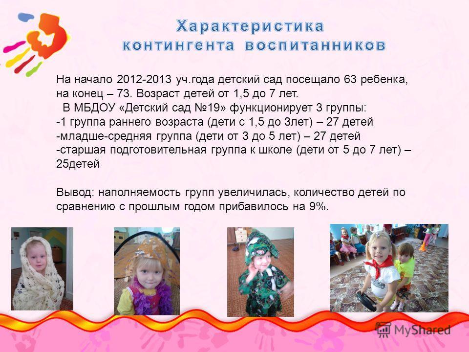 На начало 2012-2013 уч.года детский сад посещало 63 ребенка, на конец – 73. Возраст детей от 1,5 до 7 лет. В МБДОУ «Детский сад 19» функционирует 3 группы: -1 группа раннего возраста (дети с 1,5 до 3лет) – 27 детей -младше-средняя группа (дети от 3 д