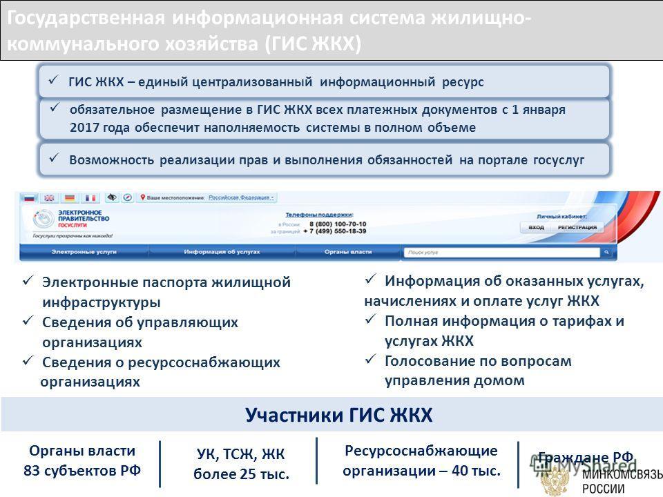 обязательное размещение в ГИС ЖКХ всех платежных документов с 1 января 2017 года обеспечит наполняемость системы в полном объеме ГИС ЖКХ – единый централизованный информационный ресурс Государственная информационная система жилищно- коммунального хоз
