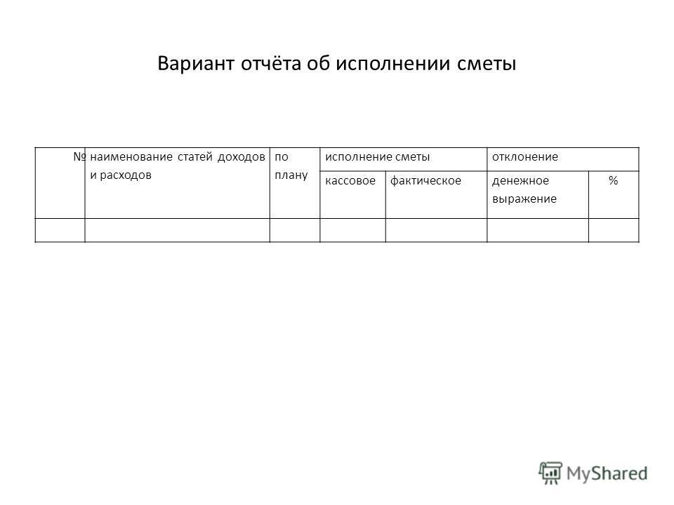 Вариант отчёта об исполнении сметы наименование статей доходов и расходов по плану исполнение сметыотклонение кассовоефактическое денежное выражение %