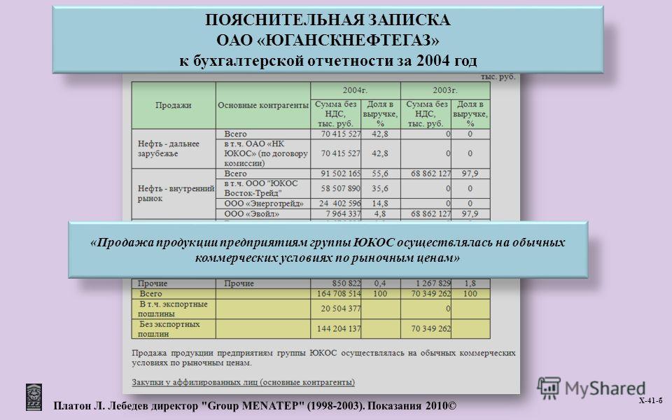 ПОЯСНИТЕЛЬНАЯ ЗАПИСКА ОАО «ЮГАНСКНЕФТЕГАЗ» к бухгалтерской отчетности за 2004 год «Продажа продукции предприятиям группы ЮКОС осуществлялась на обычных коммерческих условиях по рыночным ценам» Х -41- б