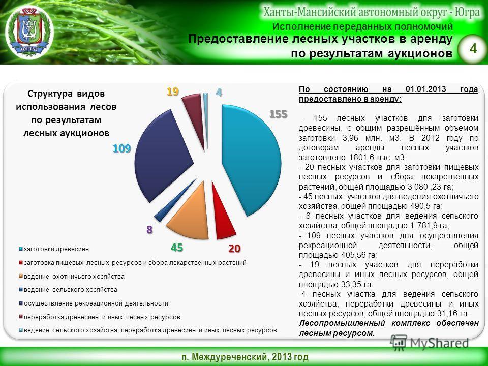 п. Междуреченский, 2013 год 4 Предоставление лесных участков в аренду по результатам аукционов Исполнение переданных полномочий