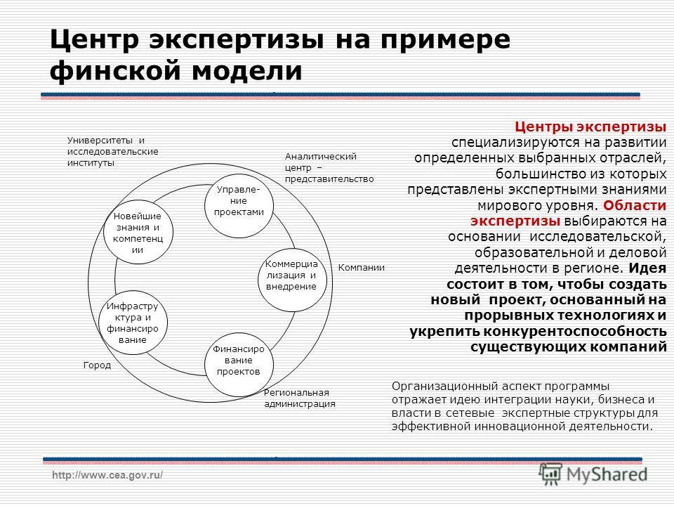 http://www.cea.gov.ru/ Центр экспертизы на примере финской модели Организационный аспект программы отражает идею интеграции науки, бизнеса и власти в сетевые экспертные структуры для эффективной инновационной деятельности. Новейшие знания и компетенц