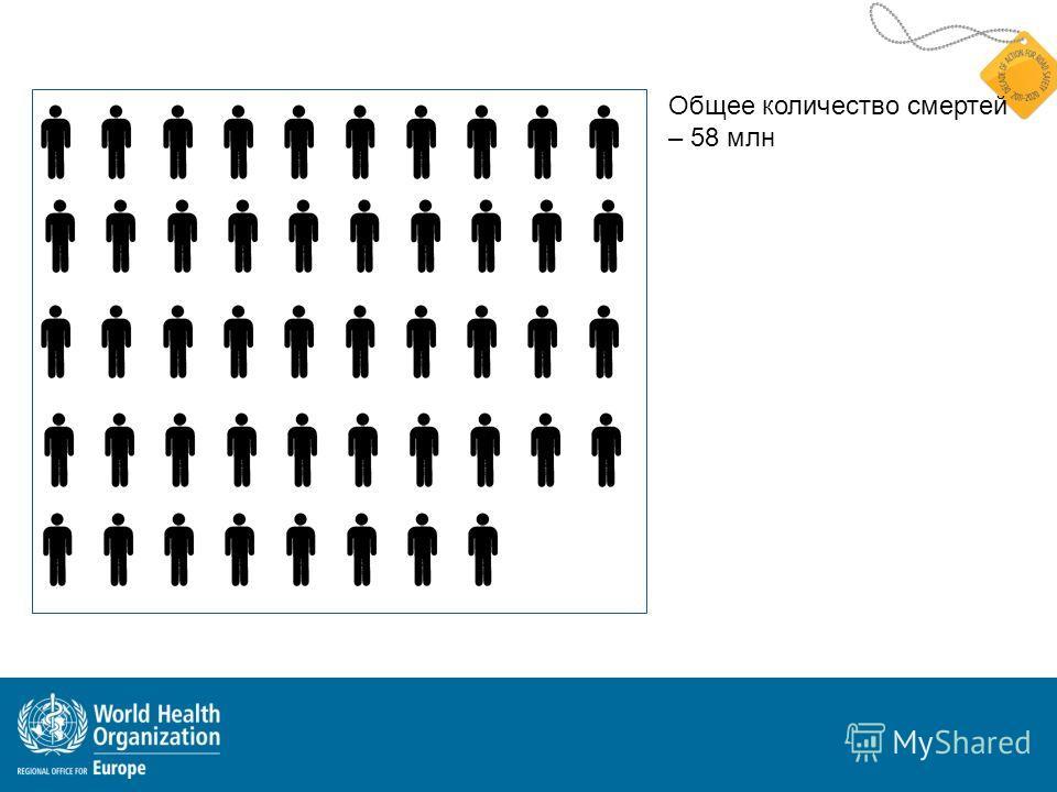 Общее количество смертей – 58 млн