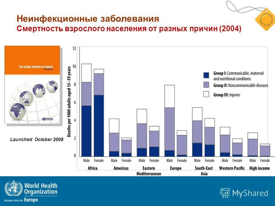 Неинфекционные заболевания Смертность взрослого населения от разных причин (2004) Launched October 2008