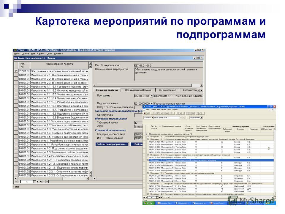 Картотека мероприятий по программам и подпрограммам