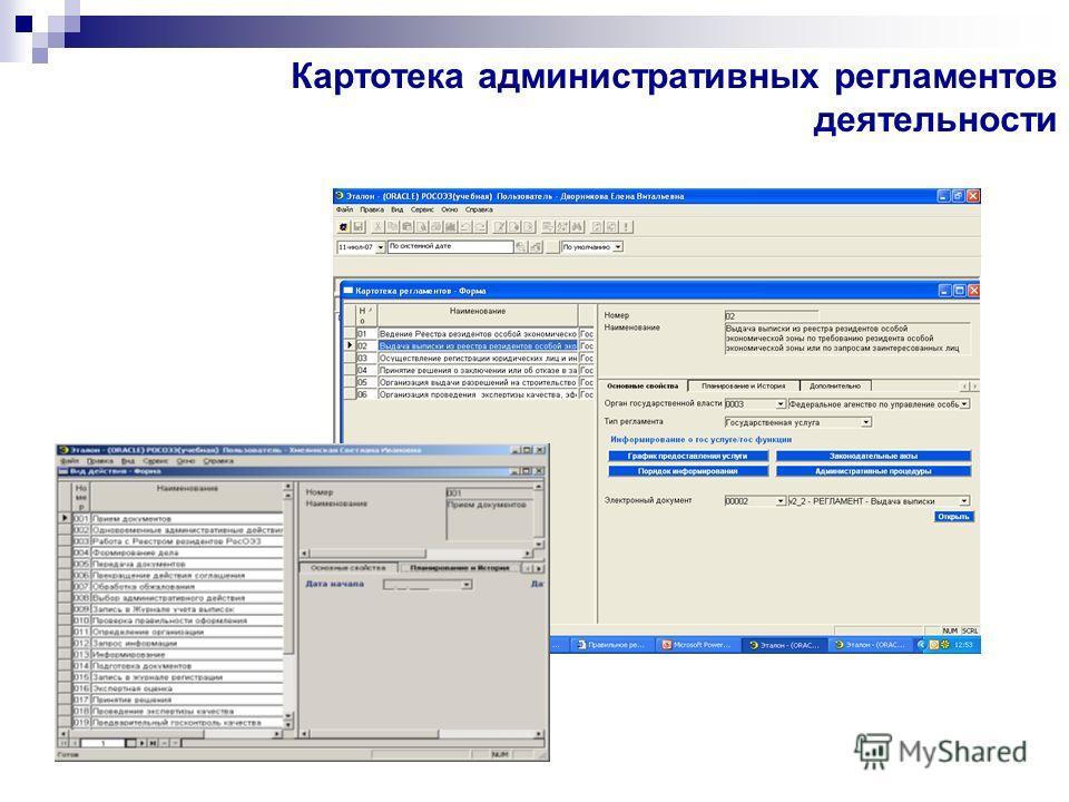 Картотека административных регламентов деятельности