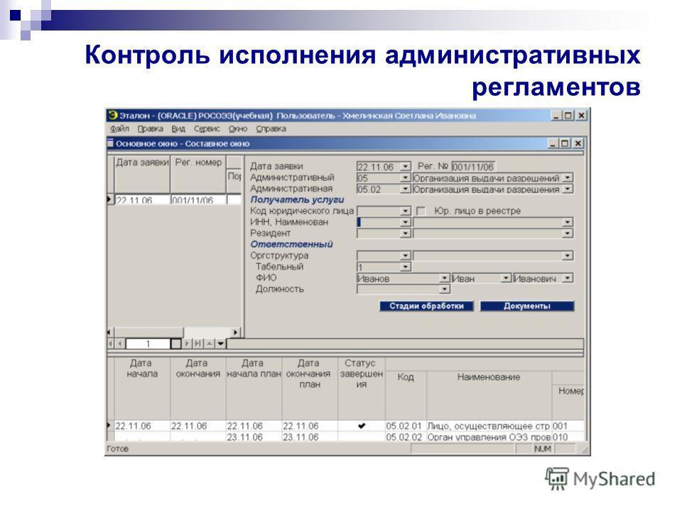 Контроль исполнения административных регламентов