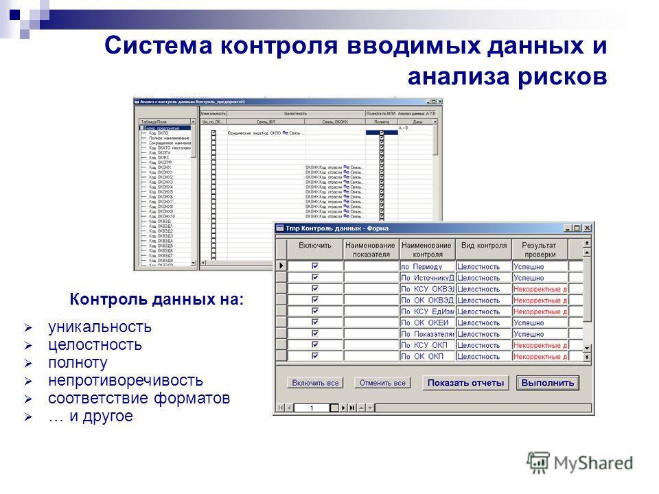 Система контроля вводимых данных и анализа рисков Контроль данных на: уникальность целостность полноту непротиворечивость соответствие форматов … и другое