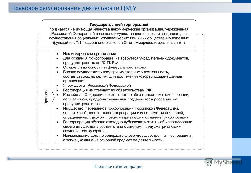 Правовое регулирование деятельности Г(М)У Признаки госкорпорации