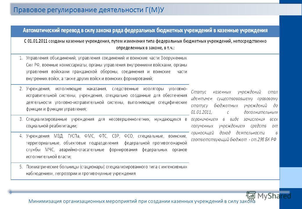 Правовое регулирование деятельности Г(М)У Минимизация организационных мероприятий при создании казенных учреждений в силу закона