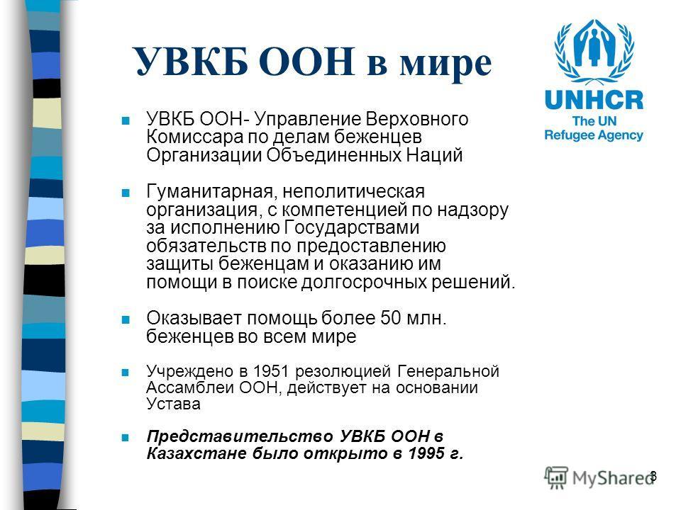 Международные договоры о статусе беженцев