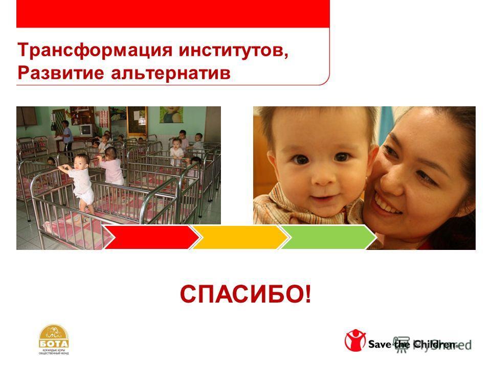 Трансформация институтов, Развитие альтернатив СПАСИБО! Photo Here