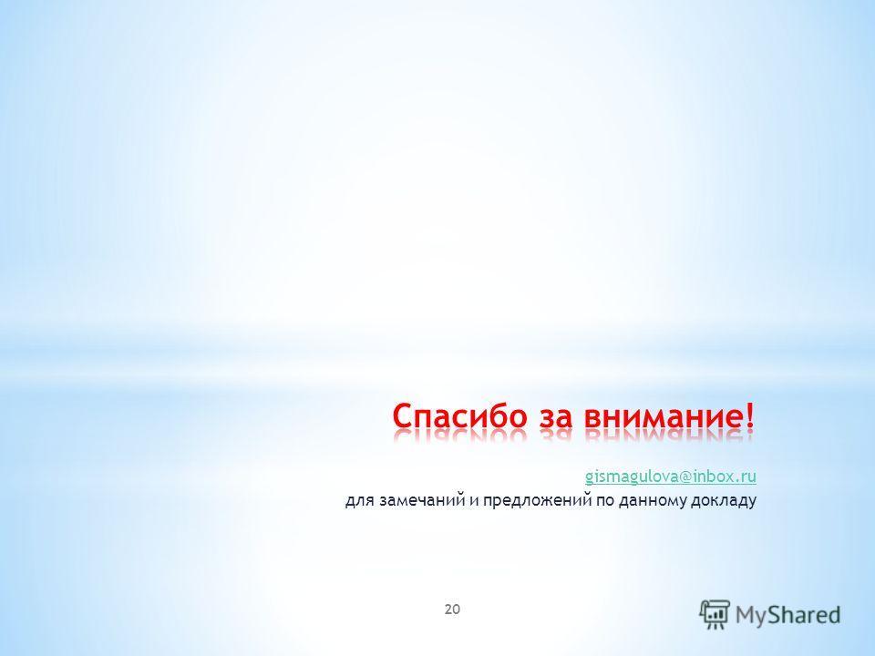 gismagulova@inbox.ru для замечаний и предложений по данному докладу 20