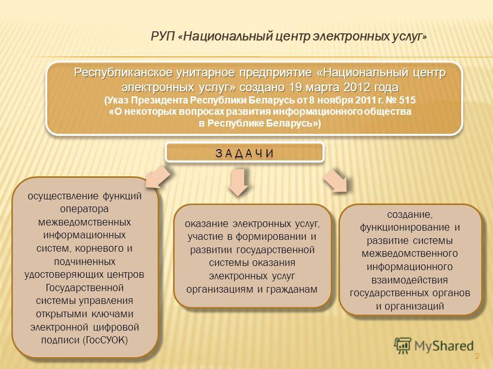 2 создание, функционирование и развитие системы межведомственного информационного взаимодействия государственных органов и организаций осуществление функций оператора межведомственных информационных систем, корневого и подчиненных удостоверяющих цент
