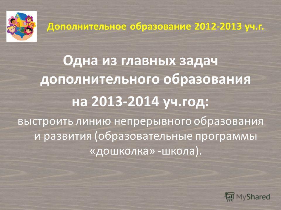 Дополнительное образование 2012-2013 уч.г. Одна из главных задач дополнительного образования на 2013-2014 уч.год: выстроить линию непрерывного образования и развития (образовательные программы «дошколка» -школа).