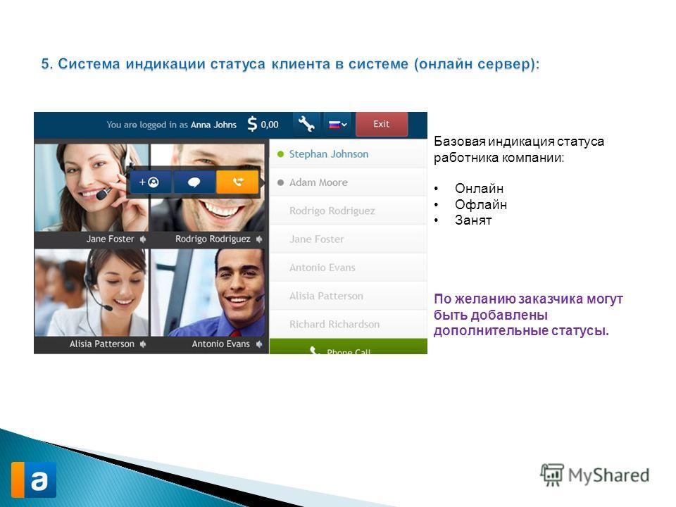 Базовая индикация статуса работника компании: Онлайн Офлайн Занят По желанию заказчика могут быть добавлены дополнительные статусы.