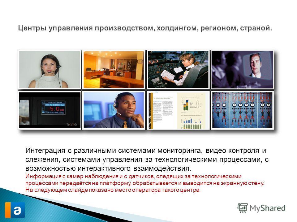 Интеграция с различными системами мониторинга, видео контроля и слежения, системами управления за технологическими процессами, с возможностью интерактивного взаимодействия. Информация с камер наблюдения и с датчиков, следящих за технологическими проц