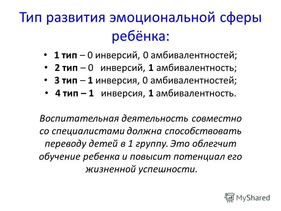 1 тип – 0 инверсий, 0 амбивалентностей; 2 тип – 0 инверсий, 1 амбивалентность; 3 тип – 1 инверсия, 0 амбивалентностей; 4 тип – 1 инверсия, 1 амбивалентность. Воспитательная деятельность совместно со специалистами должна способствовать переводу детей