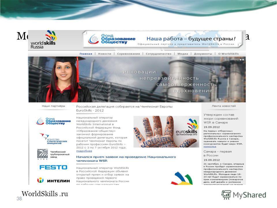 Международное движение WorldSkills. Russia 38 WorldSkills.ru