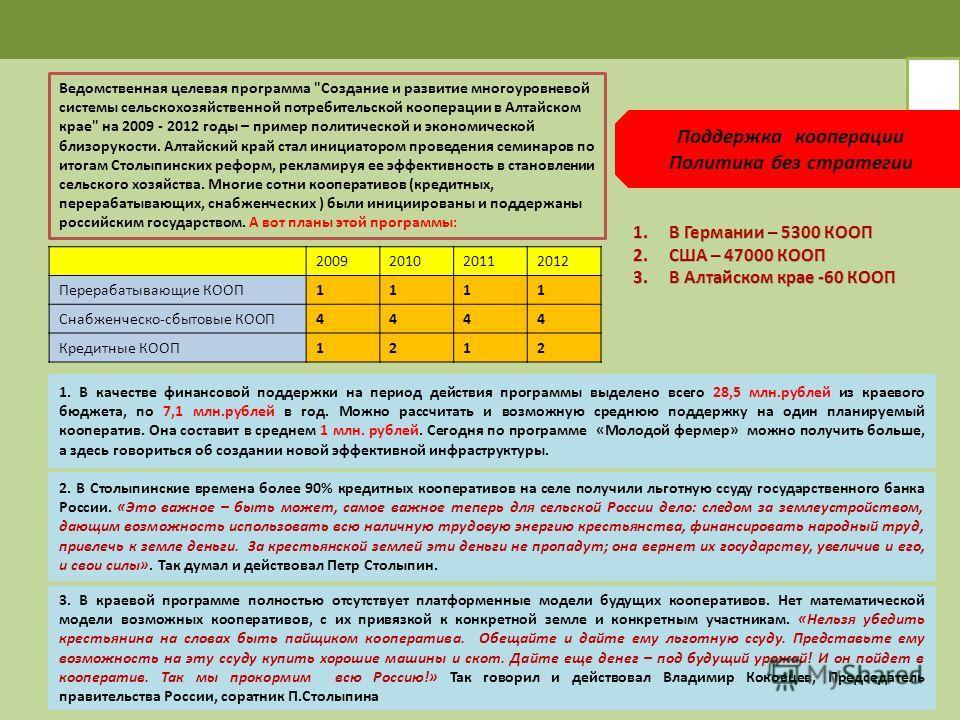 Поддержка кооперации Политика без стратегии Ведомственная целевая программа