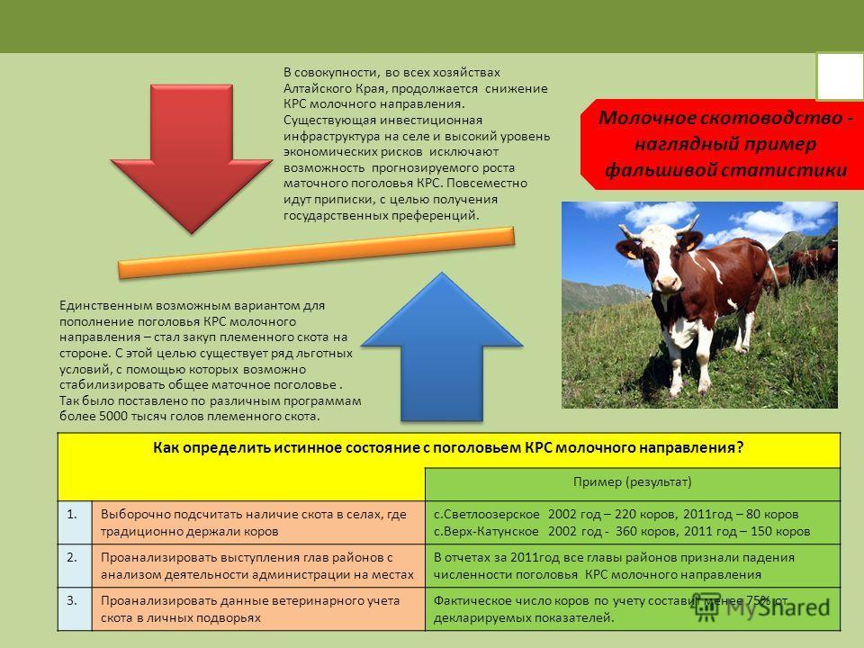 Молочное скотоводство - наглядный пример фальшивой статистики В совокупности, во всех хозяйствах Алтайского Края, продолжается снижение КРС молочного направления. Существующая инвестиционная инфраструктура на селе и высокий уровень экономических риск